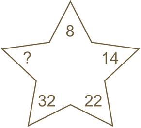 Тест на айкью для 15 лет - 7